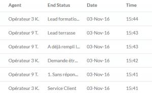 differentes étapes clients leads